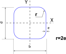 TUBERIA ESTRUCTURAL2